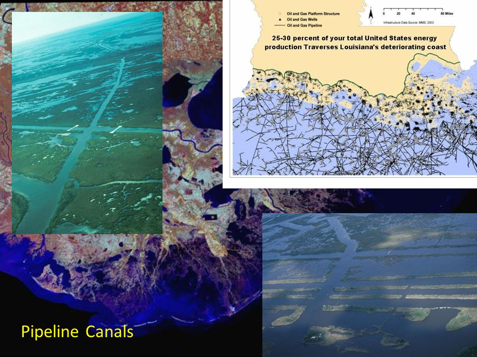 Pipeline Canals
