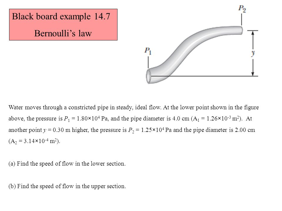 Black board example 14.7 Bernoulli's law