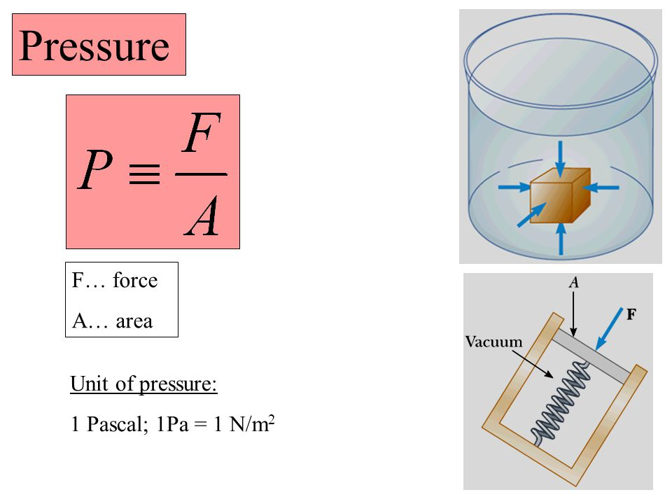 Pressure F… force A… area Unit of pressure: 1 Pascal; 1Pa = 1 N/m2