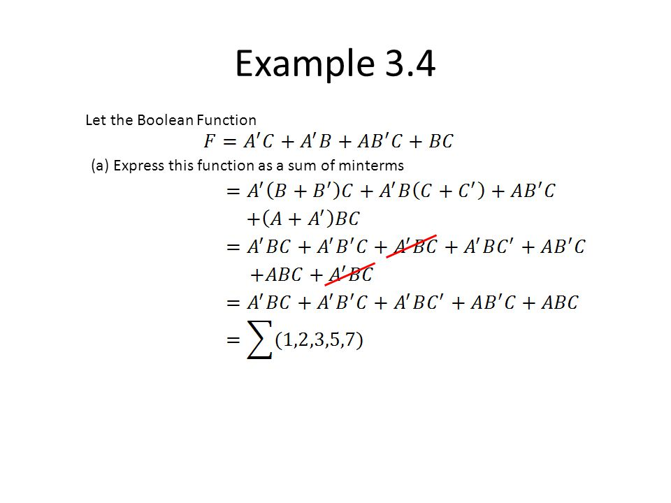 Example 3.4 Let the Boolean Function