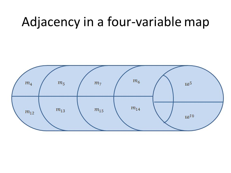 Adjacency in a four-variable map