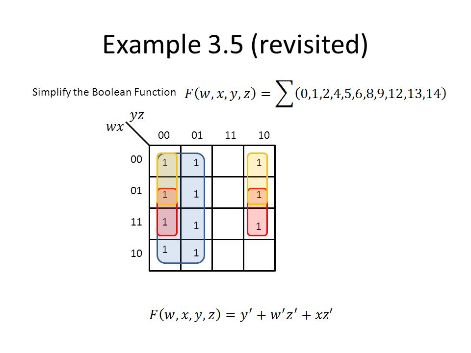 Example 3.5 (revisited) Simplify the Boolean Function 00 01 11 10 1 1