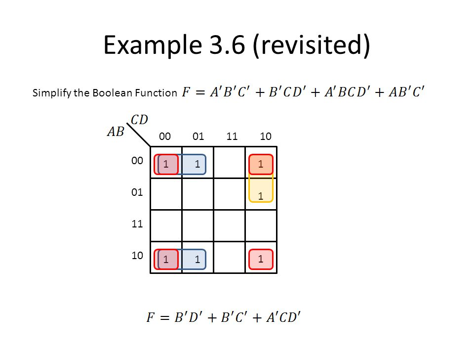 Example 3.6 (revisited) Simplify the Boolean Function 00 01 11 10 1 1