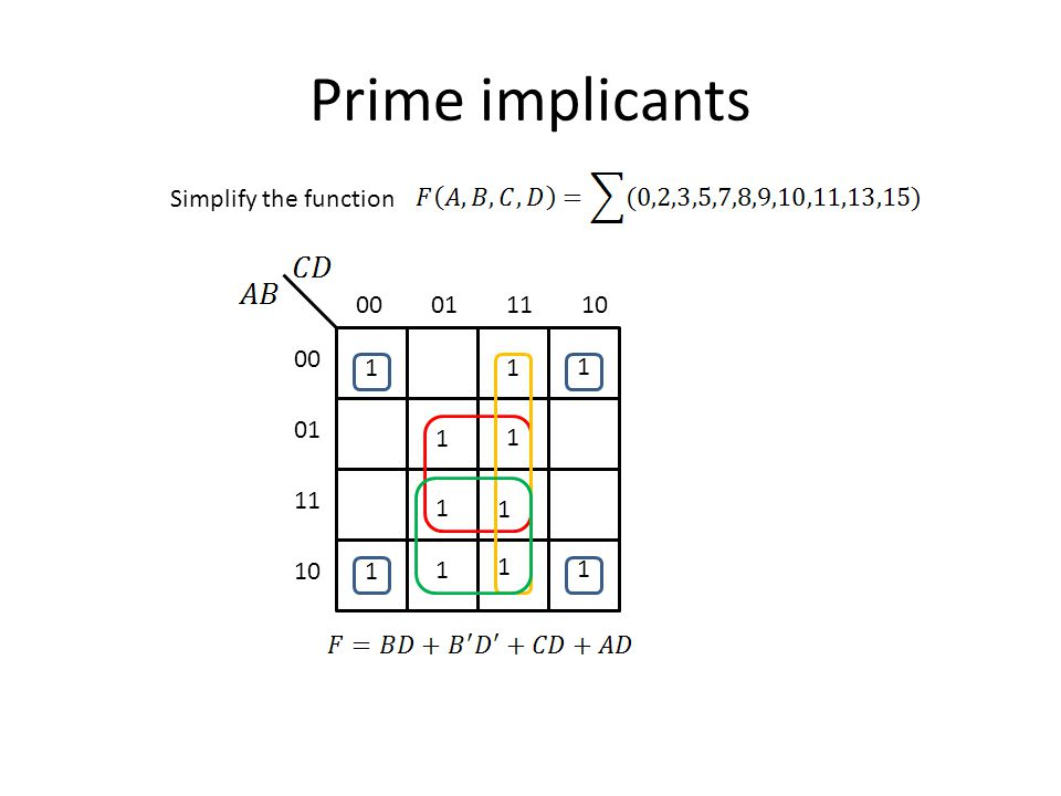 Prime implicants Simplify the function 00 01 11 10 1 1 1 1 1 1 1 1 1 1