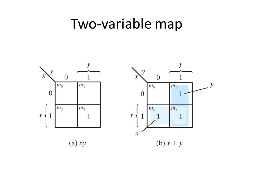 Two-variable map