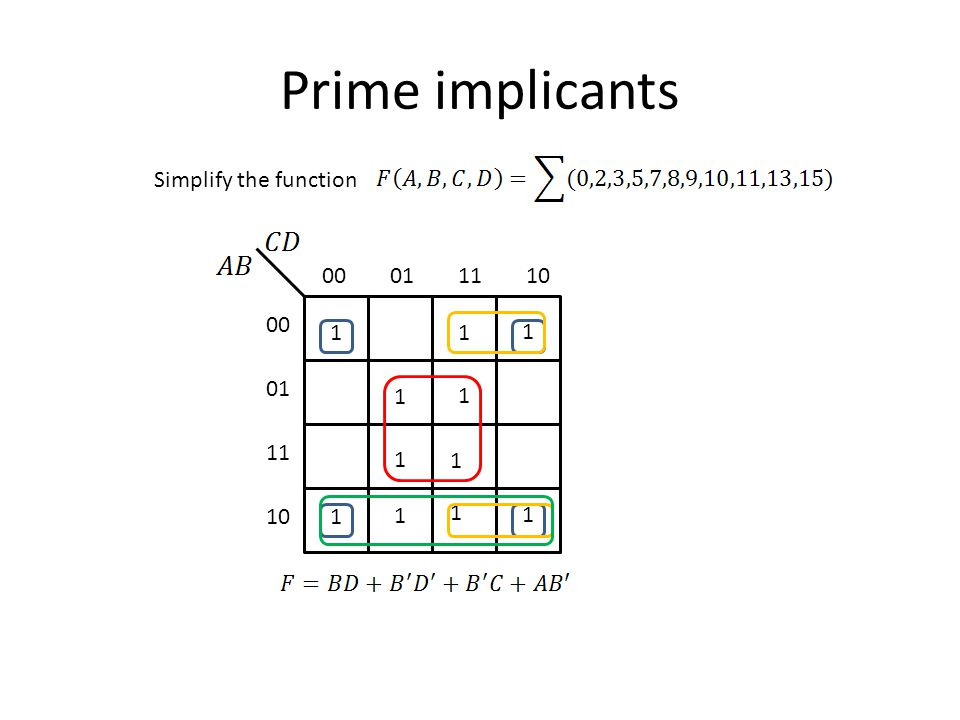 Prime implicants Simplify the function