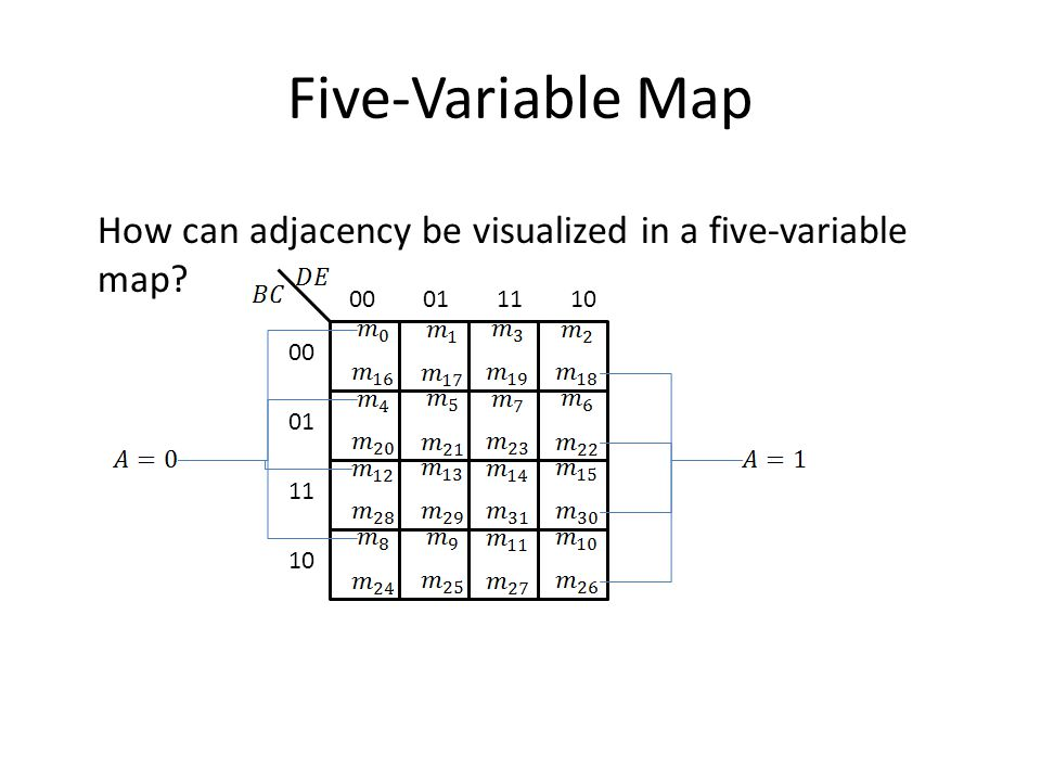 Five-Variable Map How can adjacency be visualized in a five-variable map 00 01 11 10