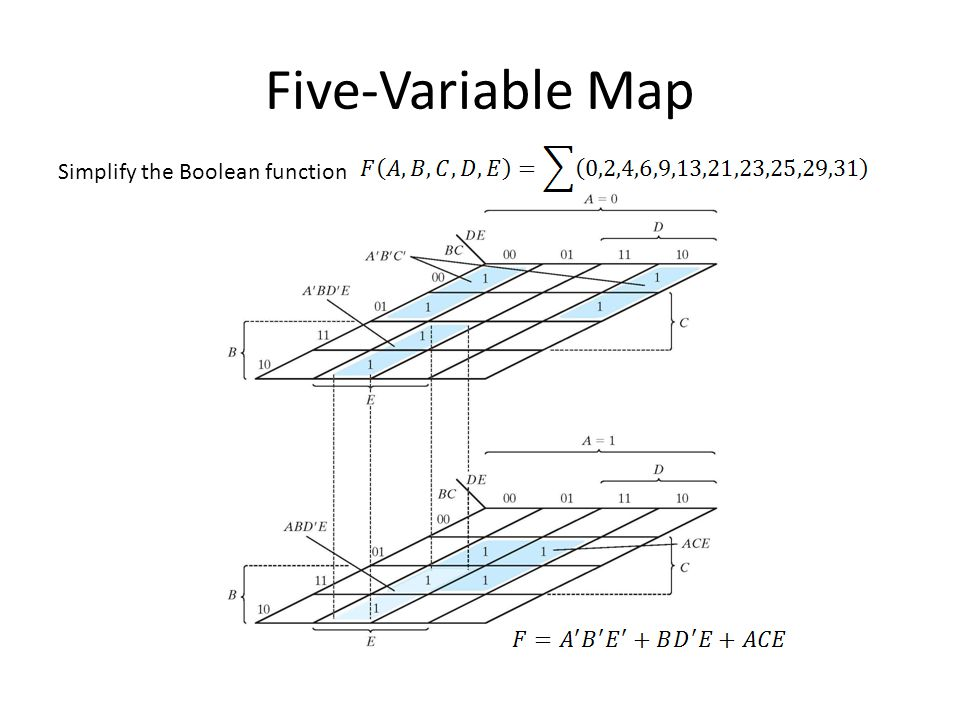 Five-Variable Map Simplify the Boolean function