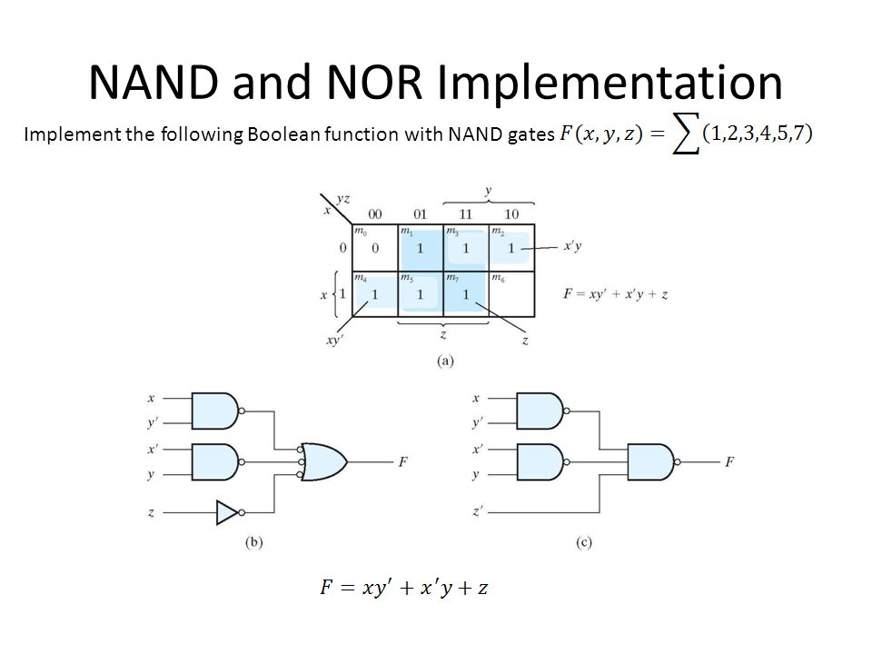 NAND and NOR Implementation