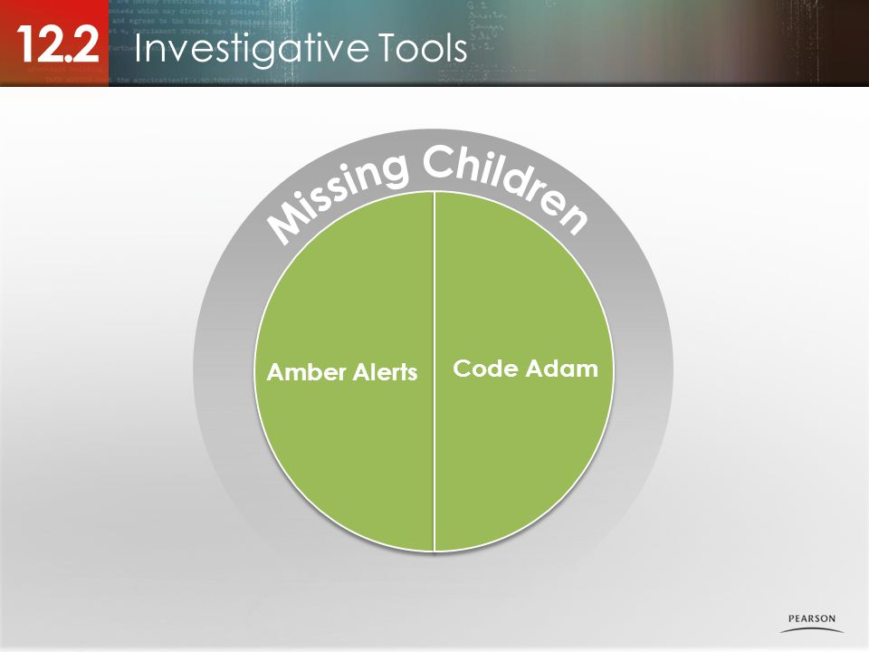 12.2 Missing Children Investigative Tools Code Adam Amber Alerts