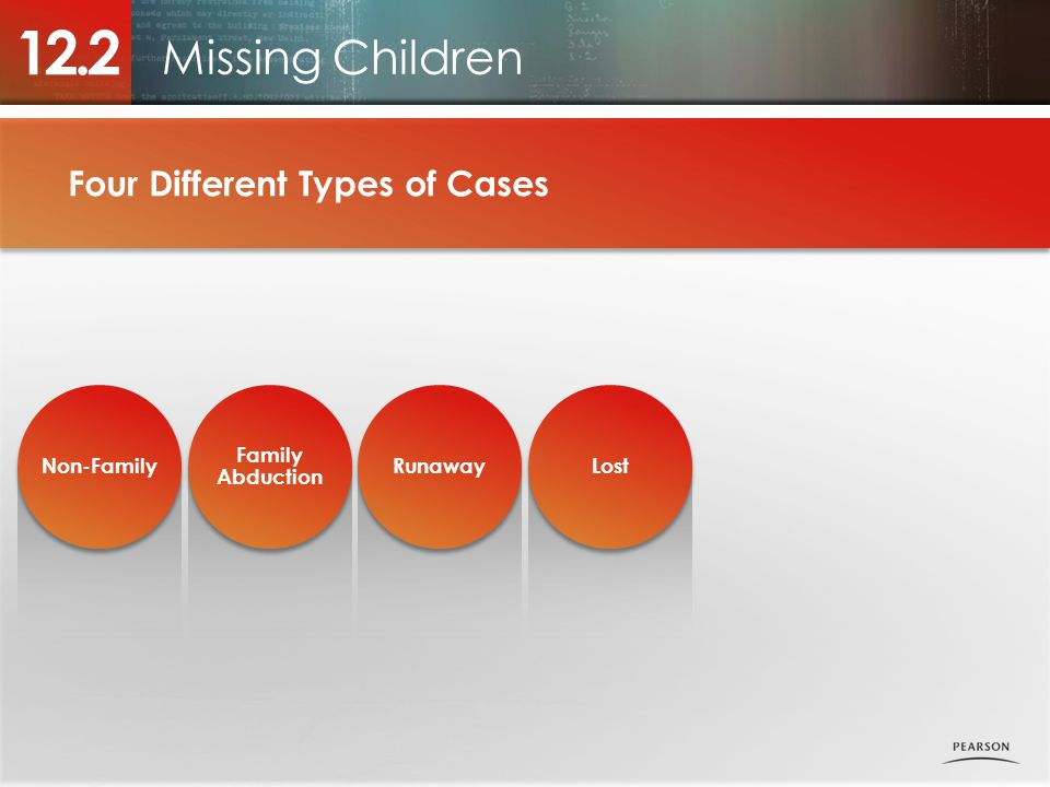 12.2 Missing Children Four Different Types of Cases Non-Family