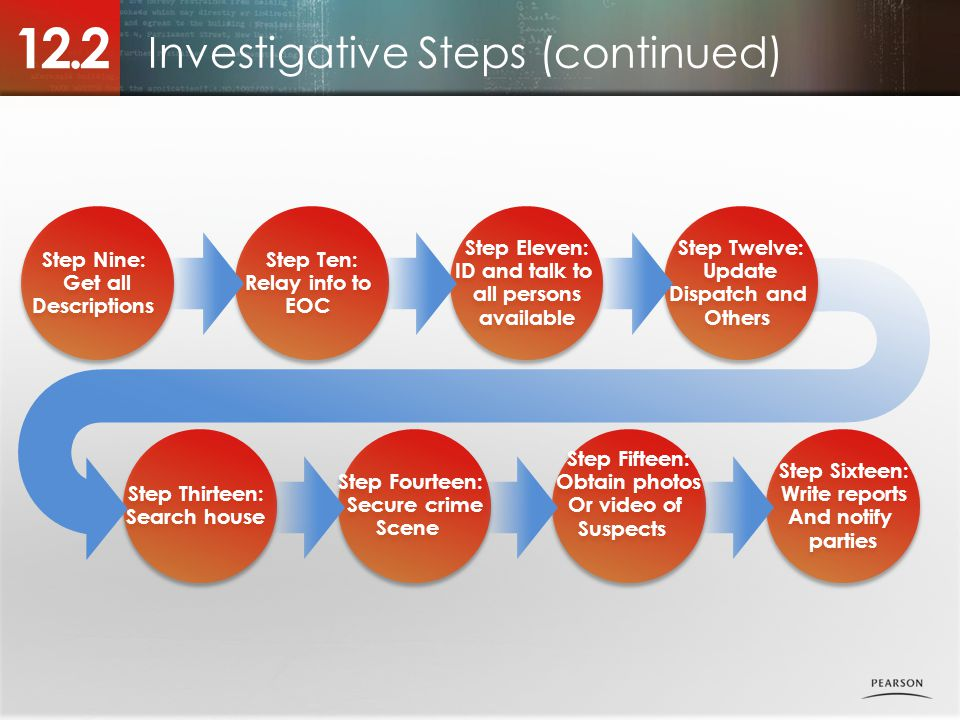 Investigative Steps (continued)