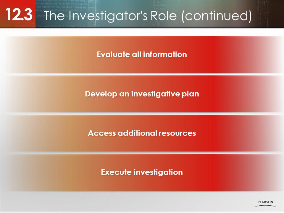 The Investigator s Role (continued)