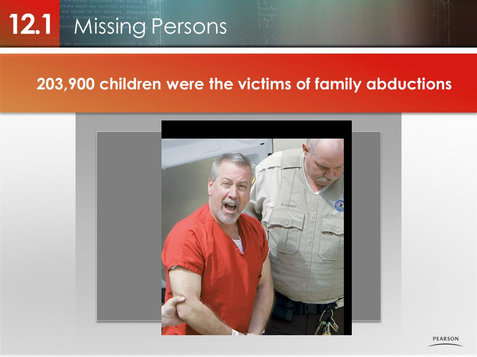 12.1 Missing Persons. 203,900 children were the victims of family abductions. Photo placeholder. Lecture Notes: