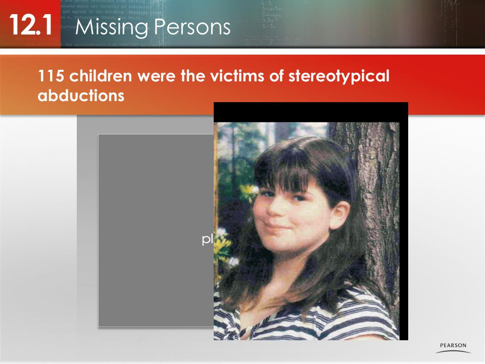 12.1 Missing Persons. 115 children were the victims of stereotypical abductions. Photo placeholder.