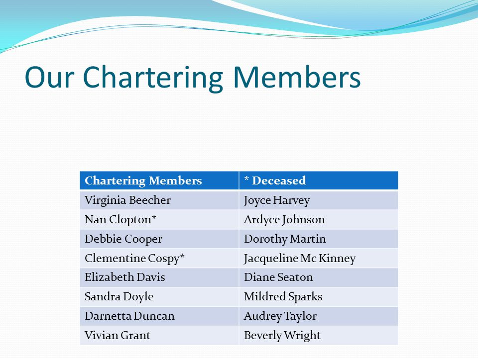 Our Chartering Members