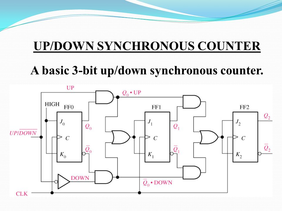ekt 124 / 3 digital elektronic 1 - ppt video online download circuit diagram 3 bit synchronous binary counter