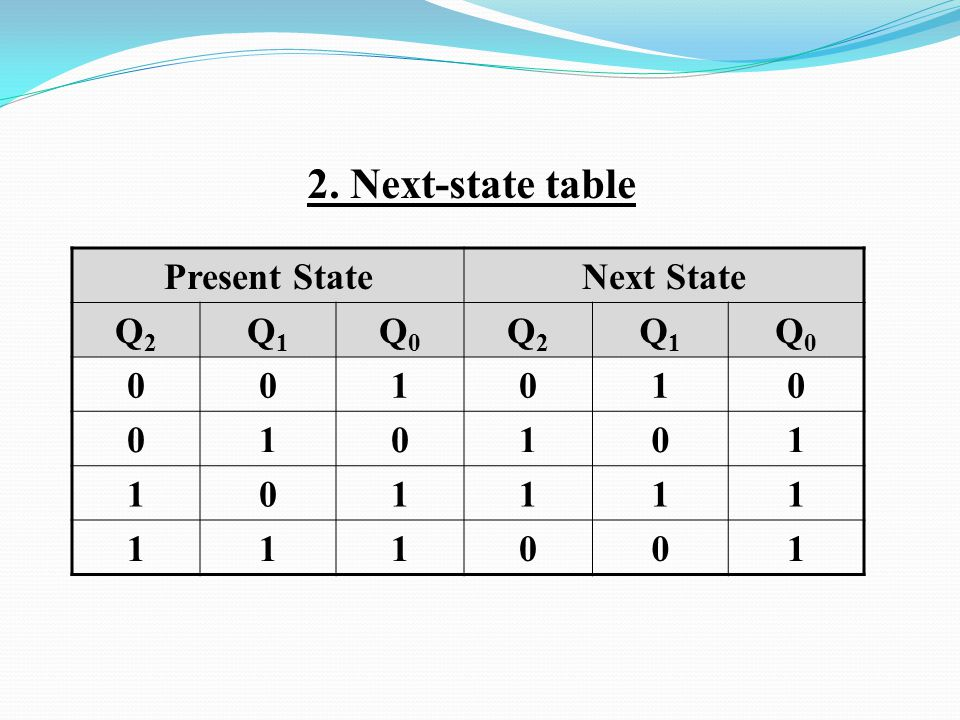 2. Next-state table Present State Next State Q2 Q1 Q0 1
