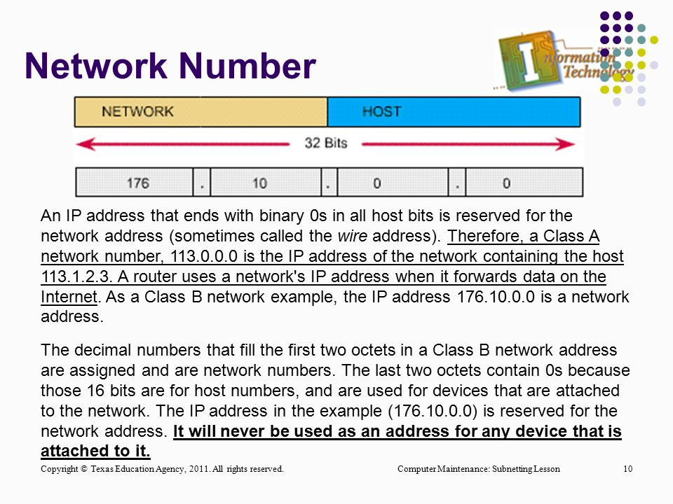 Network Number
