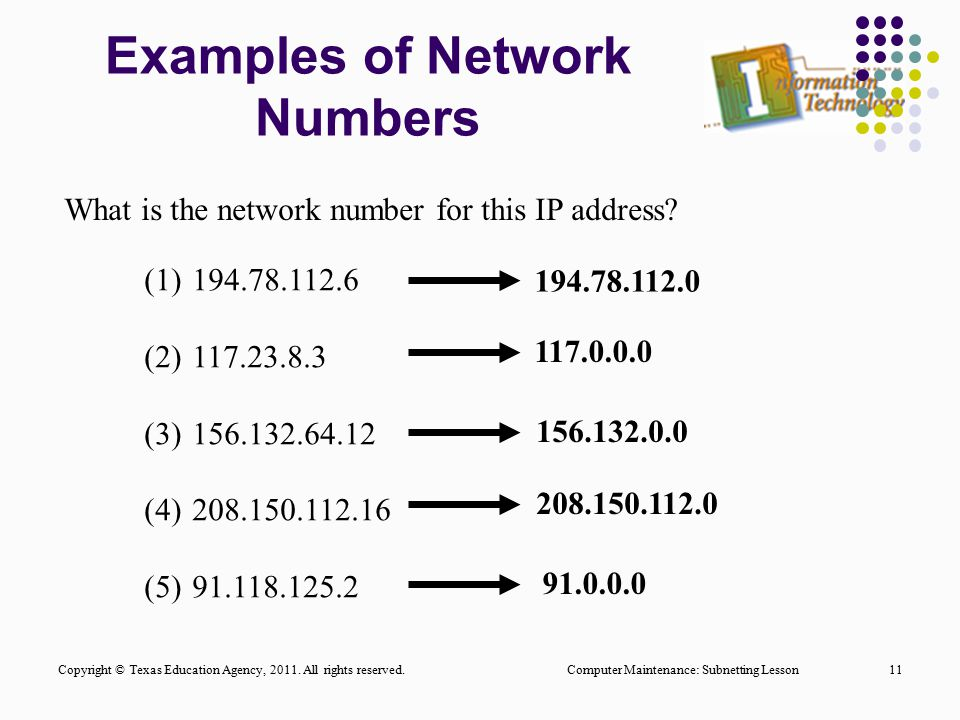 Examples of Network Numbers