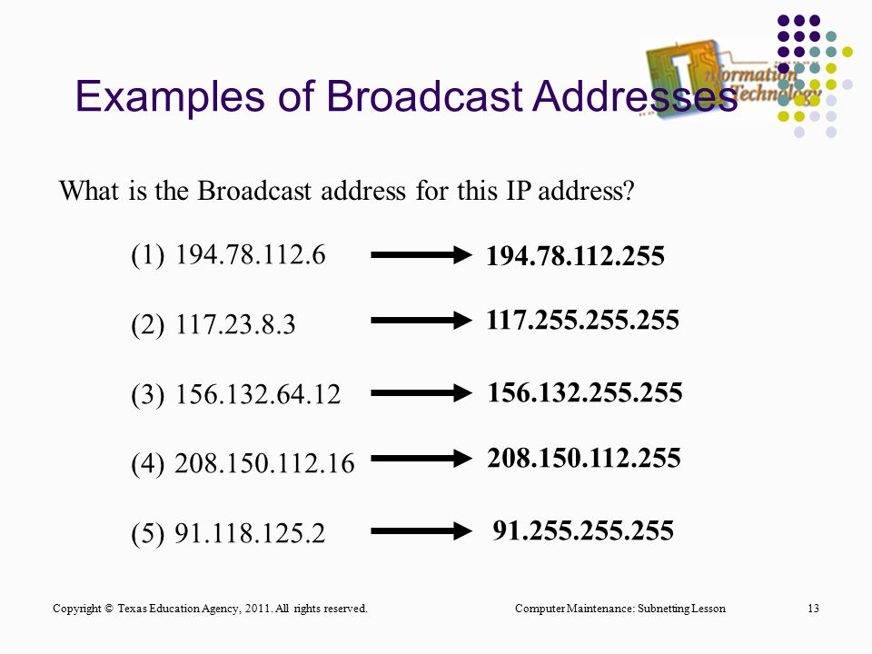 Examples of Broadcast Addresses