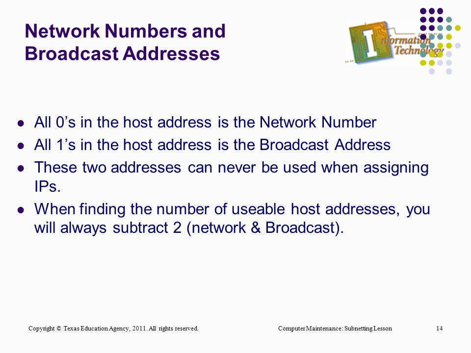 Network Numbers and Broadcast Addresses