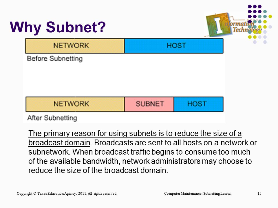 Why Subnet
