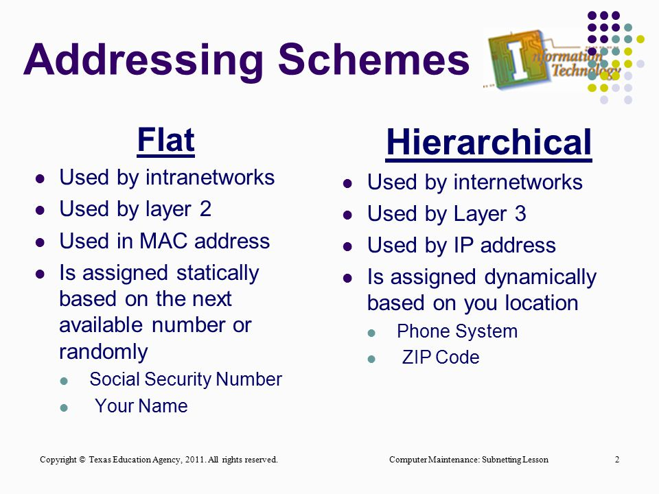 Addressing Schemes Hierarchical Flat Used by intranetworks