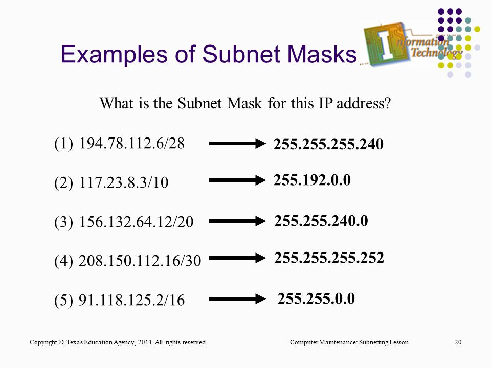 Examples of Subnet Masks