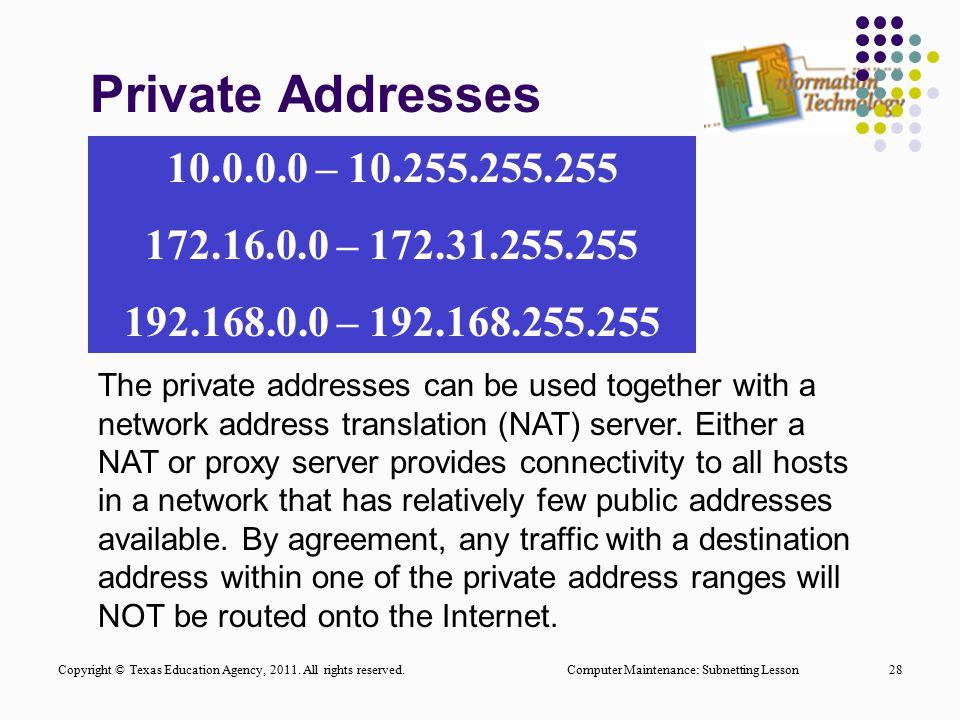Private Addresses 10.0.0.0 – 10.255.255.255. 172.16.0.0 – 172.31.255.255. 192.168.0.0 – 192.168.255.255.