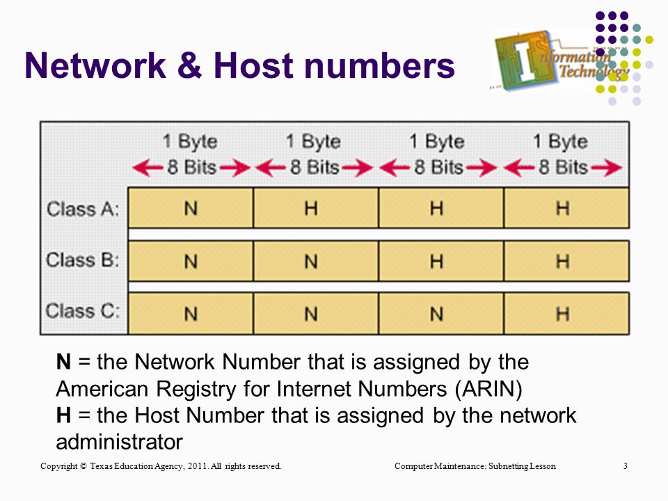 Network & Host numbers N = the Network Number that is assigned by the