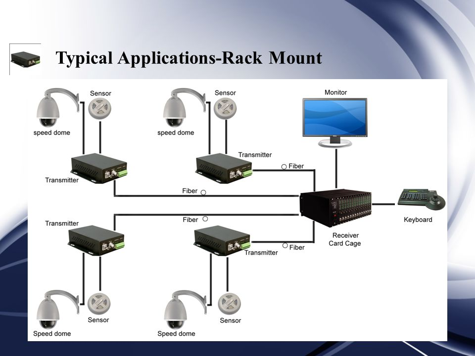 Typical Applications-Rack Mount
