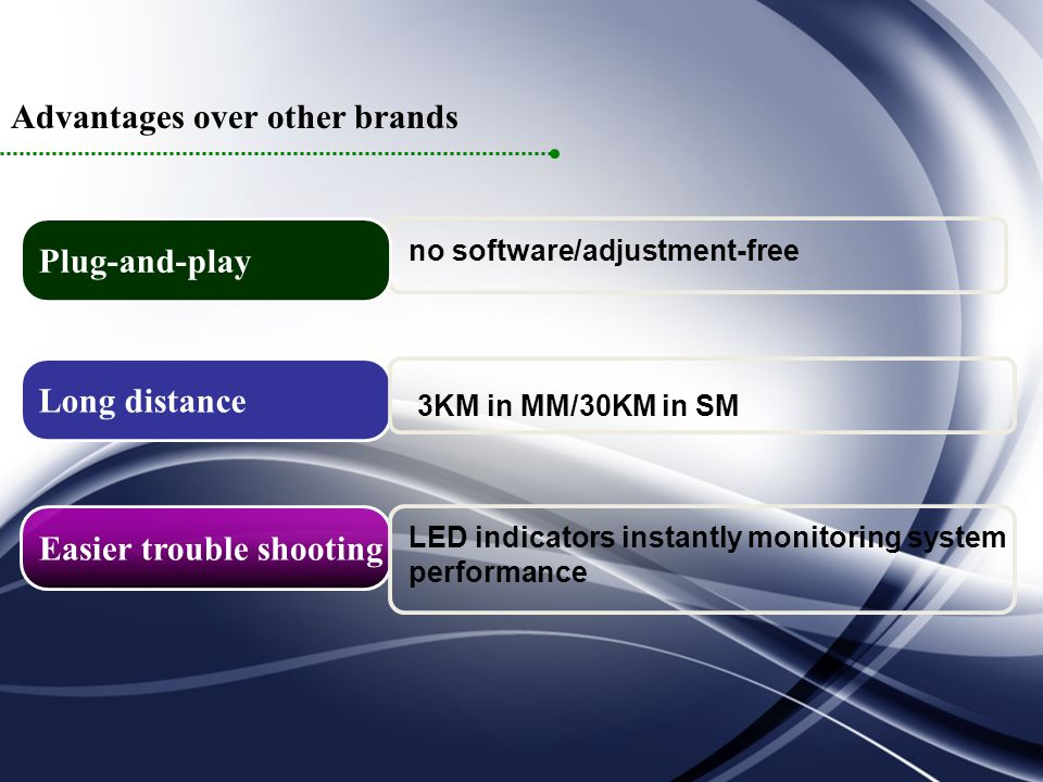 Advantages over other brands