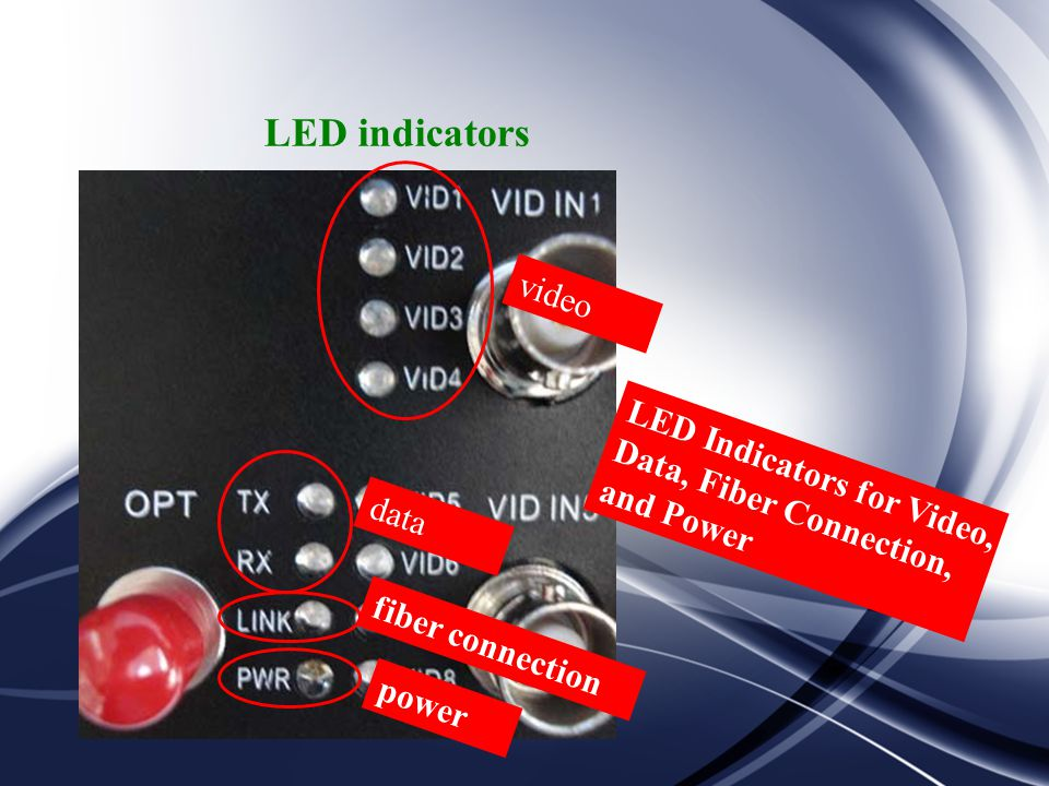 LED indicators video. LED Indicators for Video, Data, Fiber Connection, and Power. data. fiber connection.