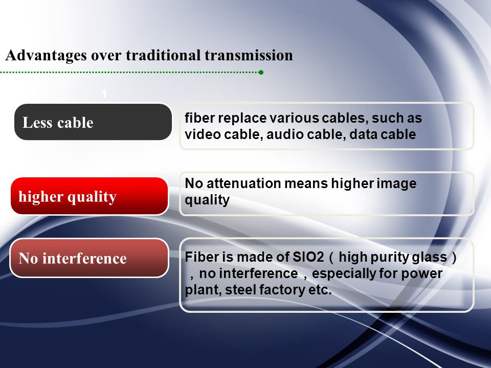 Advantages over traditional transmission