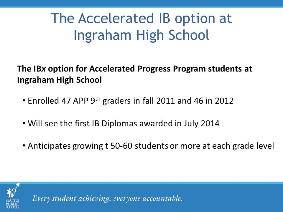 The Accelerated IB option at Ingraham High School