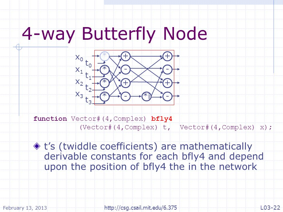 4-way Butterfly Node * + - *i. x0. x1. x2. x3. t0. t1. t2. t3. function Vector#(4,Complex) bfly4.