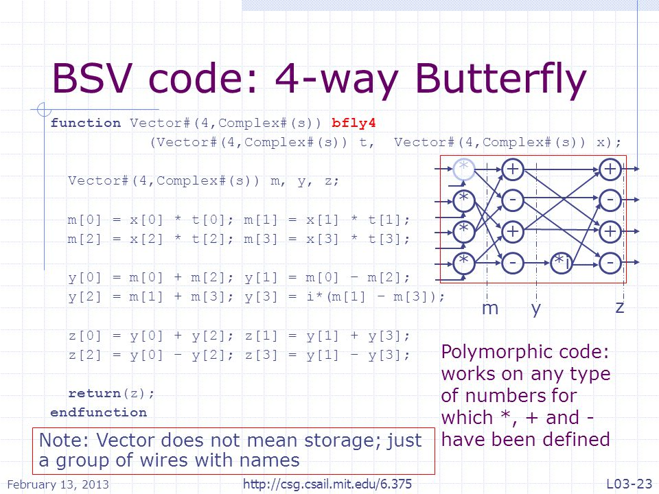 BSV code: 4-way Butterfly