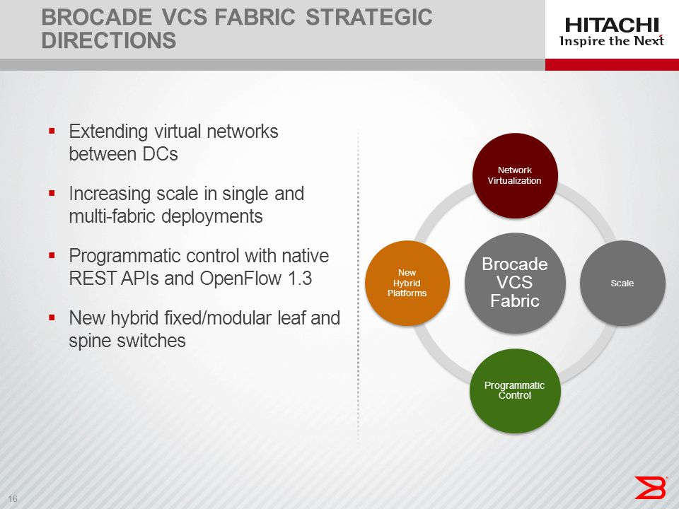 Brocade VCS Fabric Strategic Directions