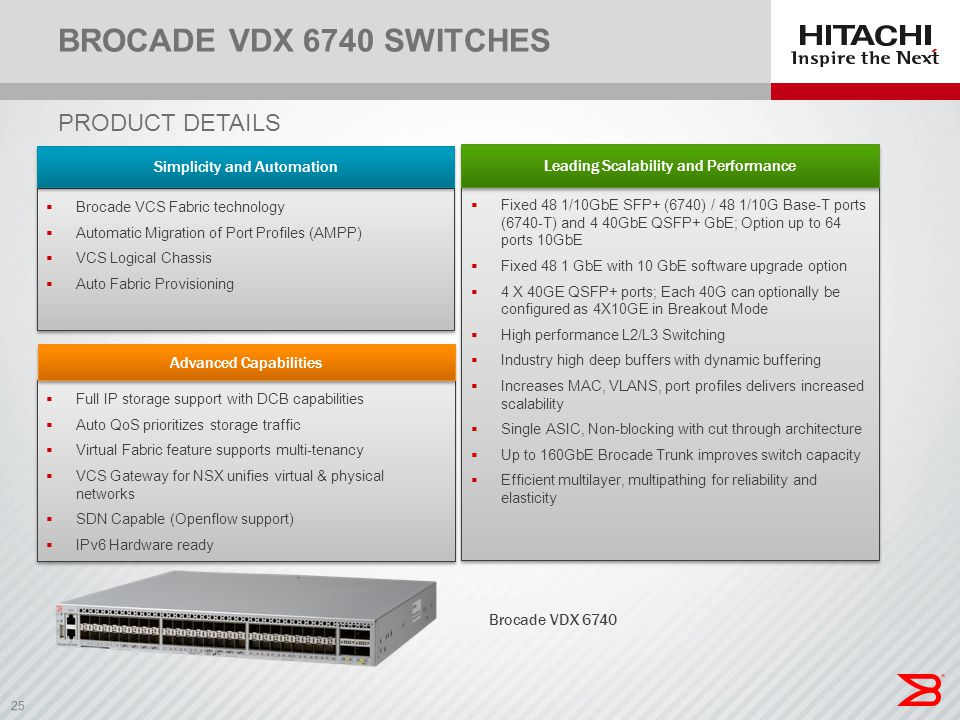 Brocade VDX 6740 Switches Product details