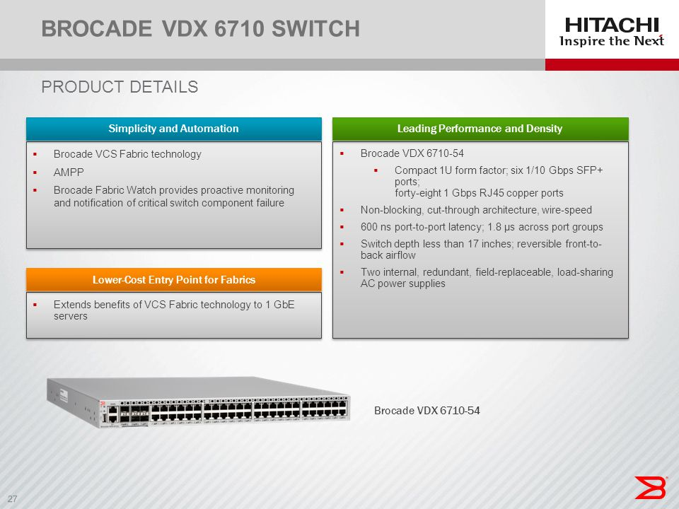 Brocade VDX 6710 Switch Product details Key Points 27