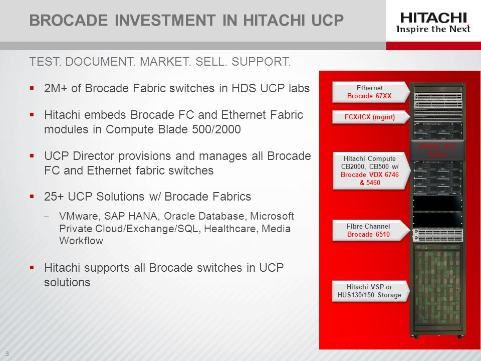 Brocade Investment in Hitachi UCP