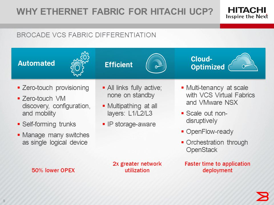 Why Ethernet Fabric for Hitachi UCP