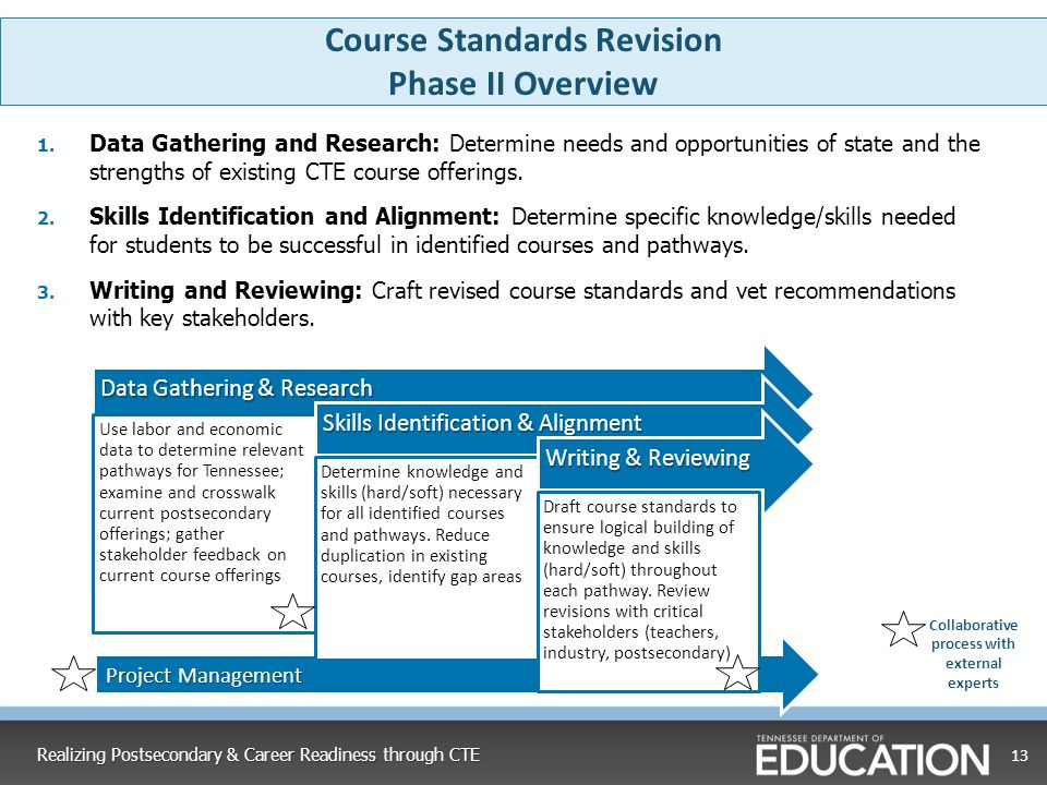Course Standards Revision Phase II Overview