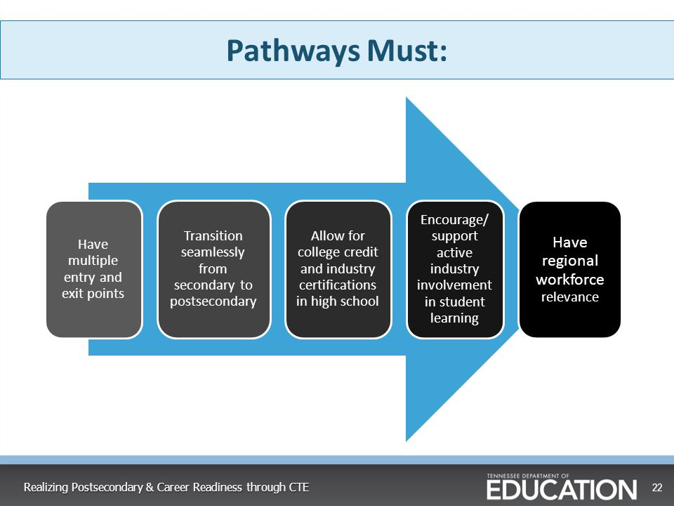 Pathways Must: Have regional workforce relevance