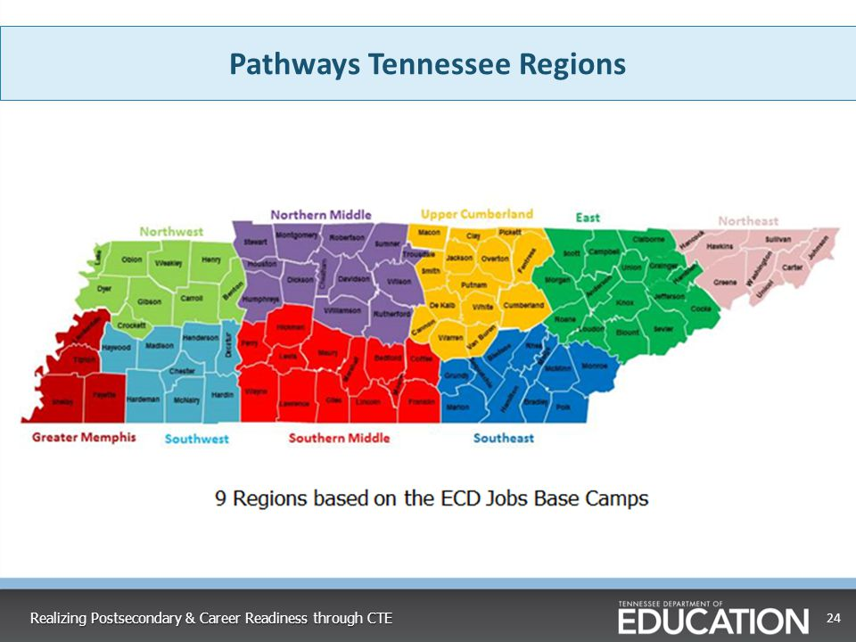 Pathways Tennessee Regions