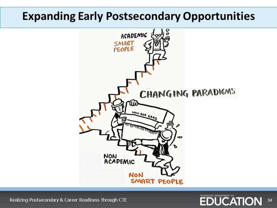 Expanding Early Postsecondary Opportunities
