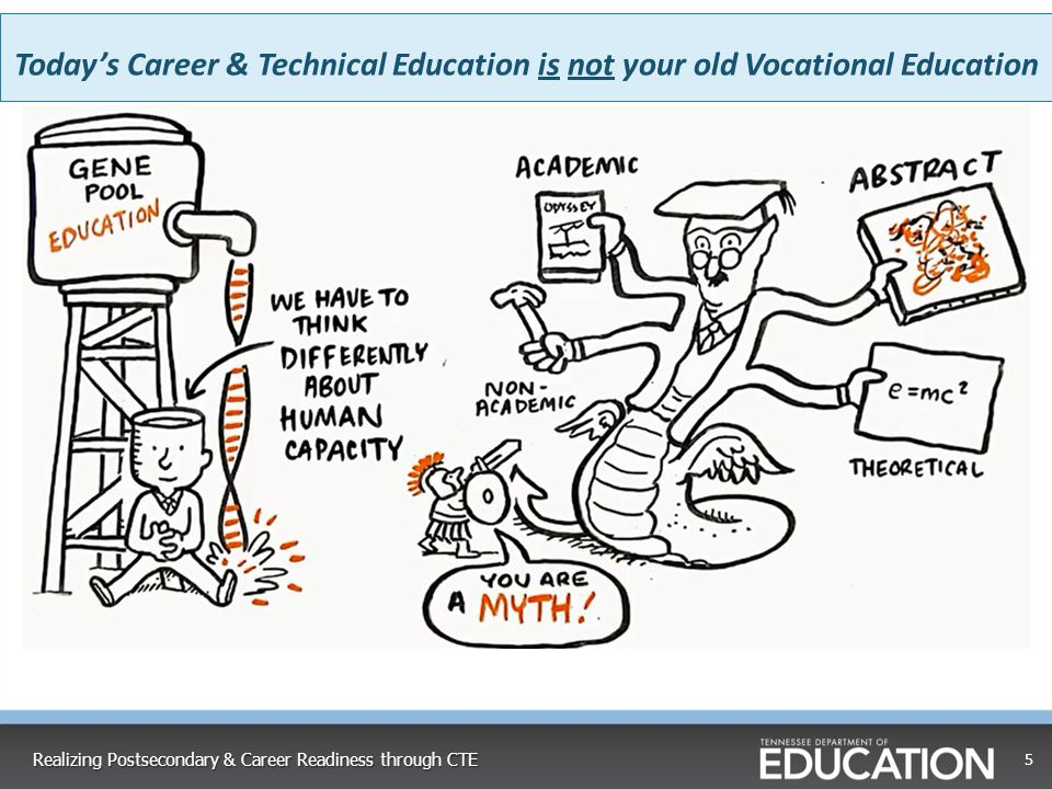 Today's Career & Technical Education is not your old Vocational Education