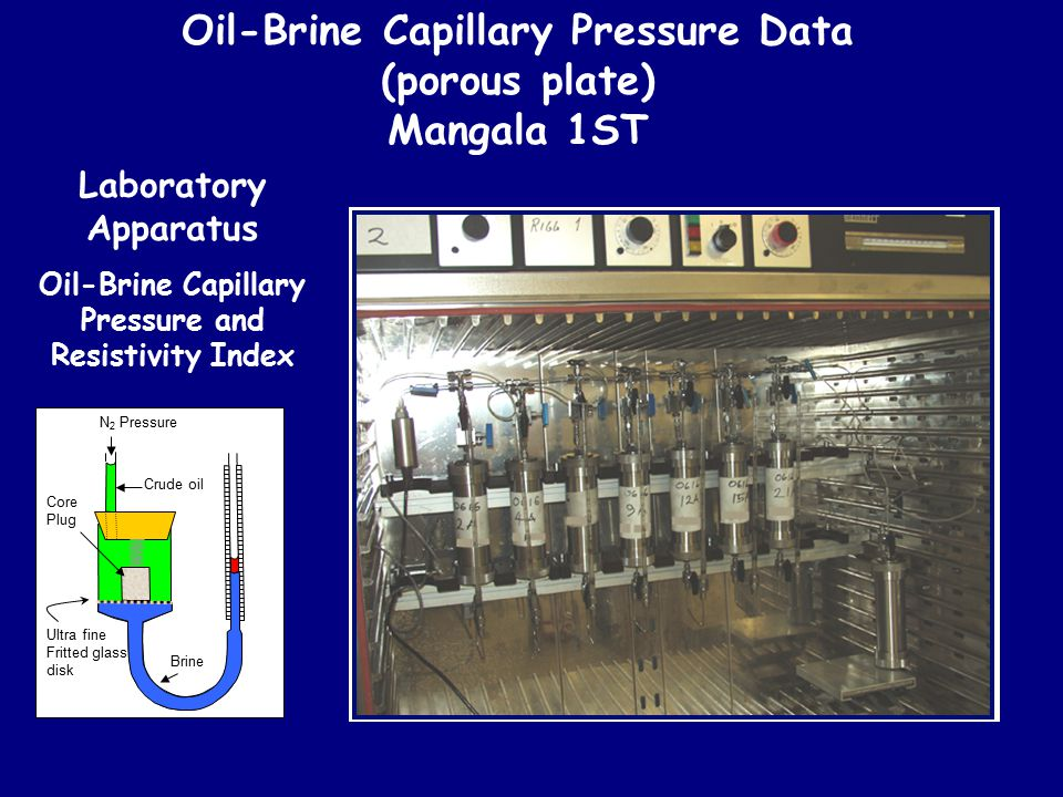 Oil-Brine Capillary Pressure Data (porous plate) Mangala 1ST