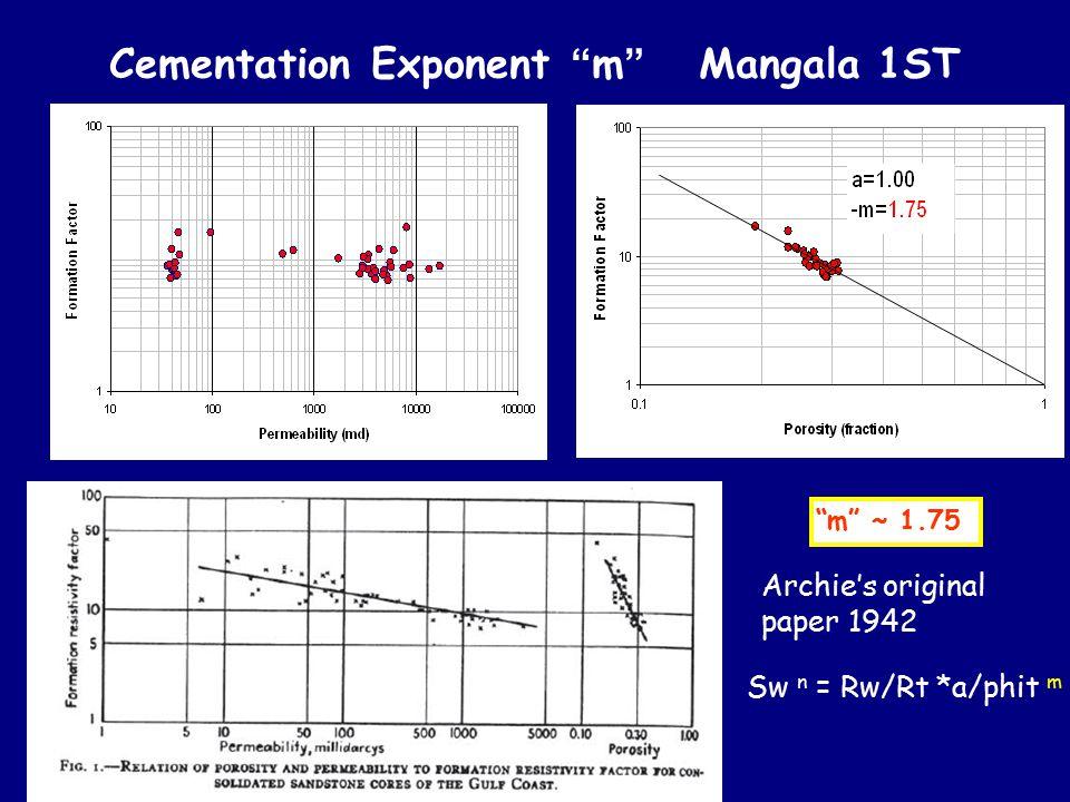 Cementation Exponent m Mangala 1ST